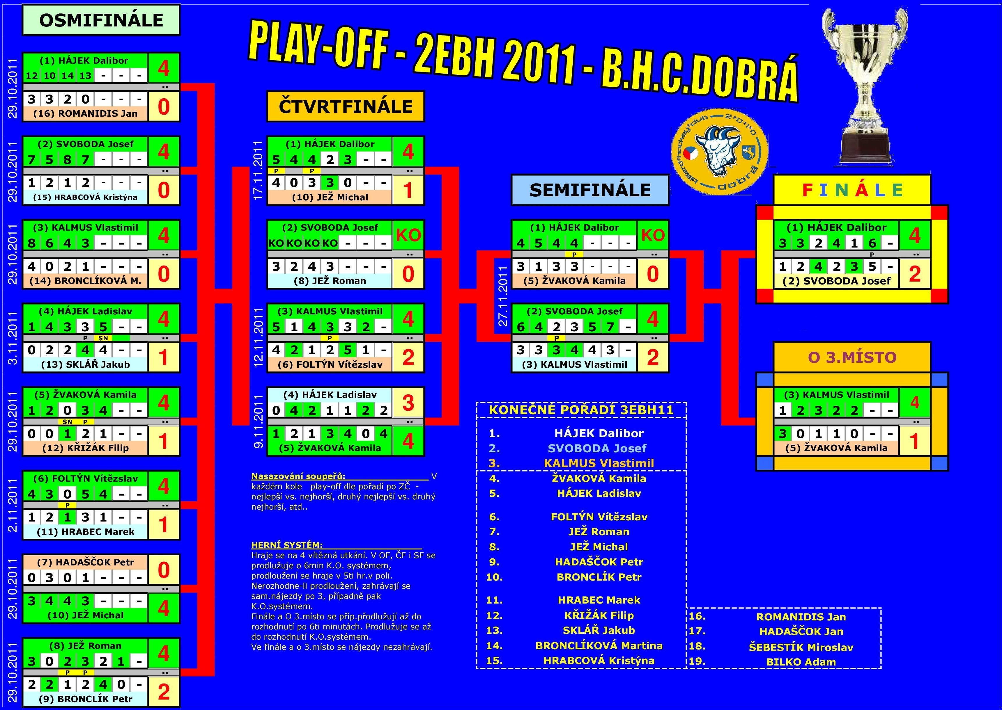 2EBH11 play-off